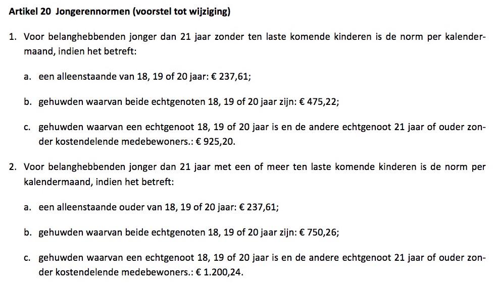 Voorstel wijziging art. 20 PW